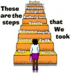 12 steps AA